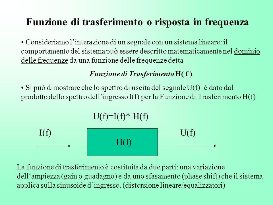 Funzione di trasferimento o risposta in frequenza Consideriamo linterazione di un segnale con un sistema lineare: il comportamento del sistema può ess