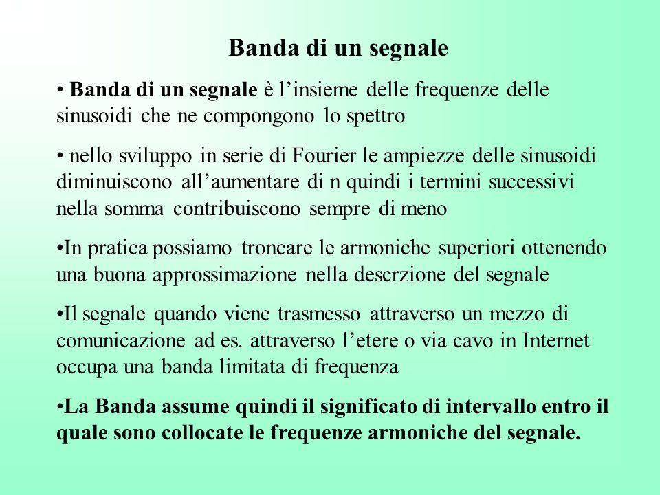 Banda di un segnale Banda di un segnale è linsieme delle frequenze delle sinusoidi che ne compongono lo spettro nello sviluppo in serie di Fourier le