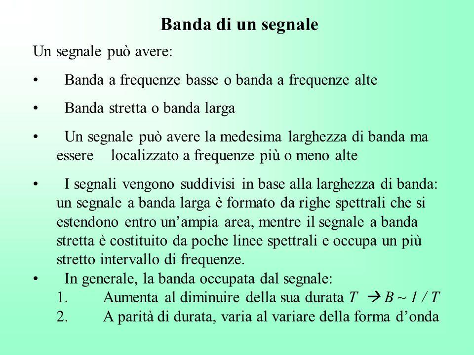 Banda di un segnale Un segnale può avere: Banda a frequenze basse o banda a frequenze alte Banda stretta o banda larga Un segnale può avere la medesim