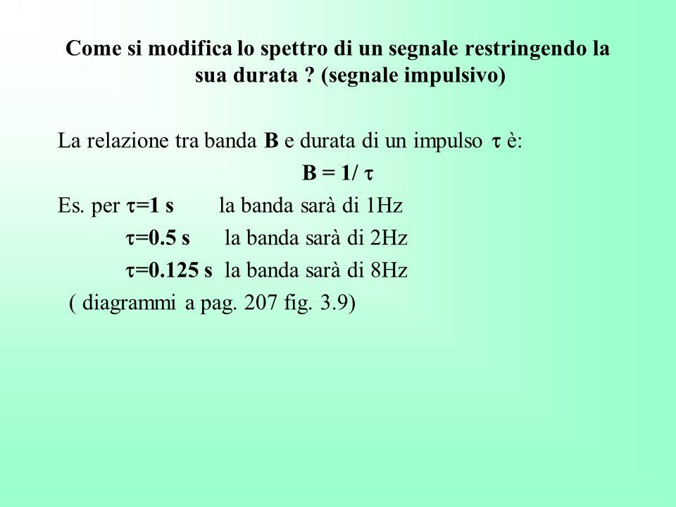 Come si modifica lo spettro di un segnale restringendo la sua durata ? (segnale impulsivo) La relazione tra banda B e durata di un impulso è: B = 1/ E