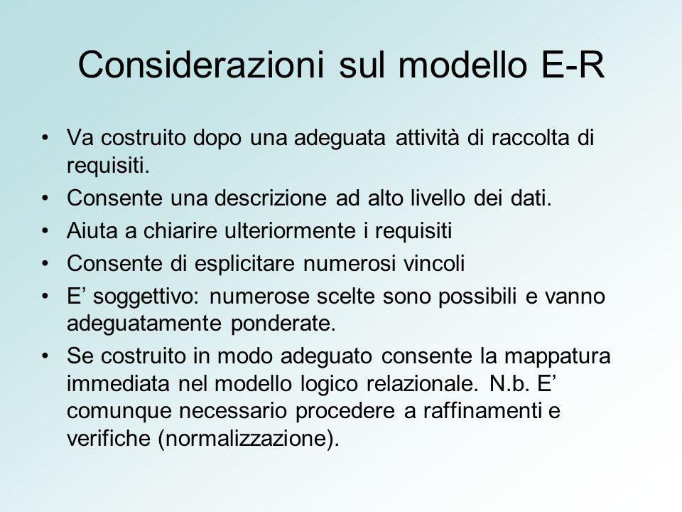 Considerazioni sul modello E-R Va costruito dopo una adeguata attività di raccolta di requisiti. Consente una descrizione ad alto livello dei dati. Ai