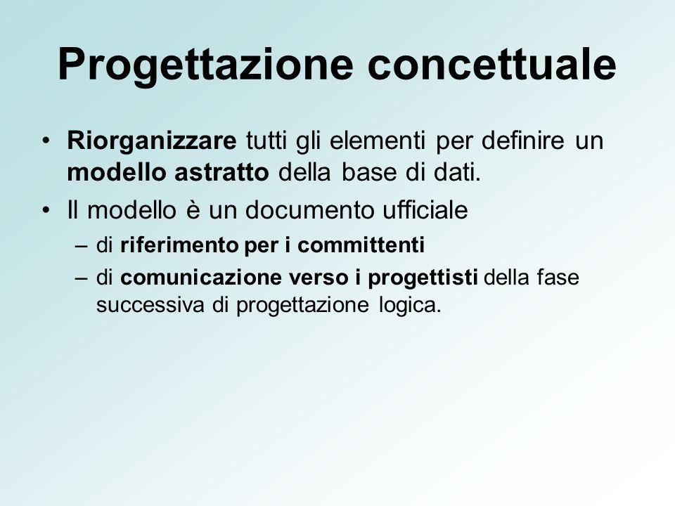 Progettazione concettuale Riorganizzare tutti gli elementi per definire un modello astratto della base di dati. Il modello è un documento ufficiale –d