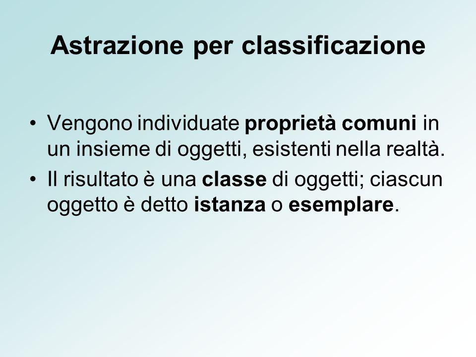Astrazione per classificazione Vengono individuate proprietà comuni in un insieme di oggetti, esistenti nella realtà. Il risultato è una classe di ogg