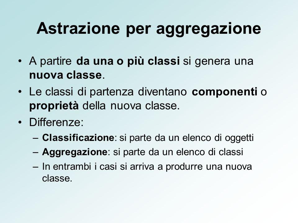 Astrazione per aggregazione A partire da una o più classi si genera una nuova classe. Le classi di partenza diventano componenti o proprietà della nuo