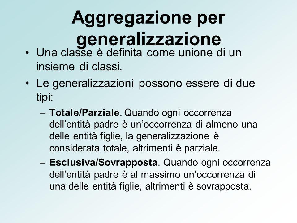 Aggregazione per generalizzazione Una classe è definita come unione di un insieme di classi. Le generalizzazioni possono essere di due tipi: –Totale/P