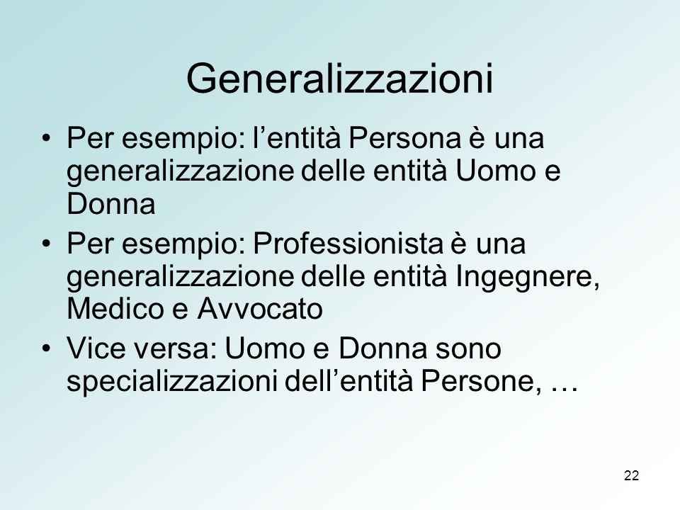 22 Generalizzazioni Per esempio: lentità Persona è una generalizzazione delle entità Uomo e Donna Per esempio: Professionista è una generalizzazione delle entità Ingegnere, Medico e Avvocato Vice versa: Uomo e Donna sono specializzazioni dellentità Persone, …