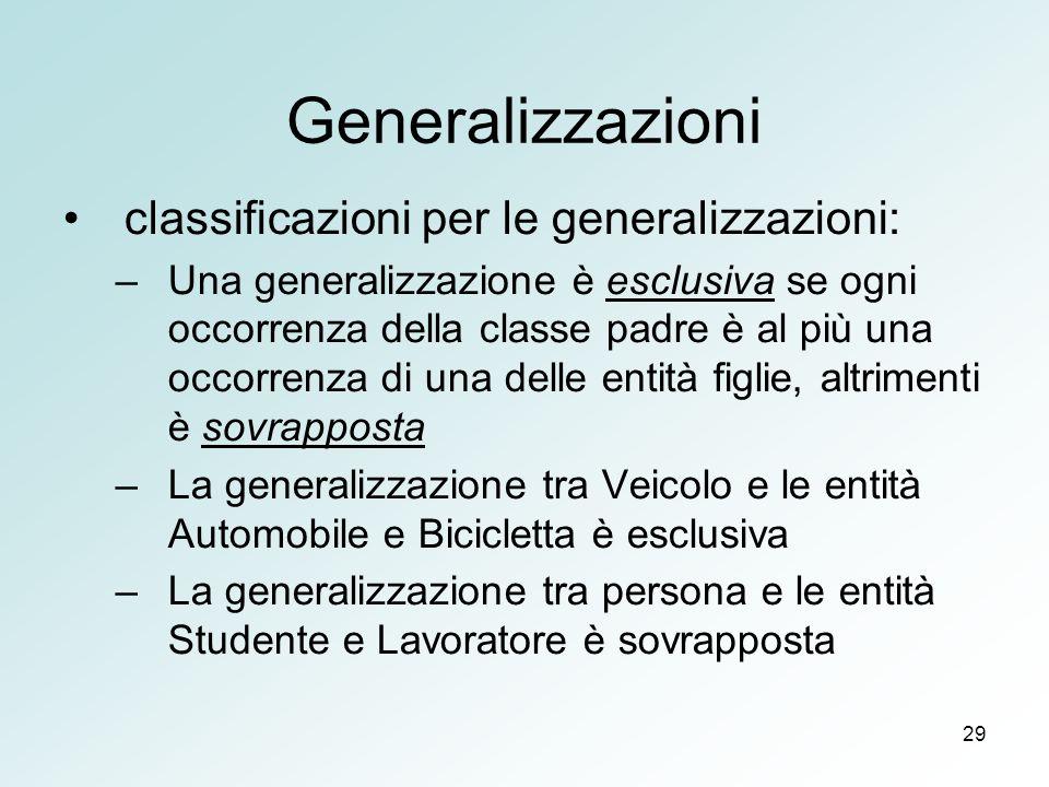 29 Generalizzazioni classificazioni per le generalizzazioni: –Una generalizzazione è esclusiva se ogni occorrenza della classe padre è al più una occo