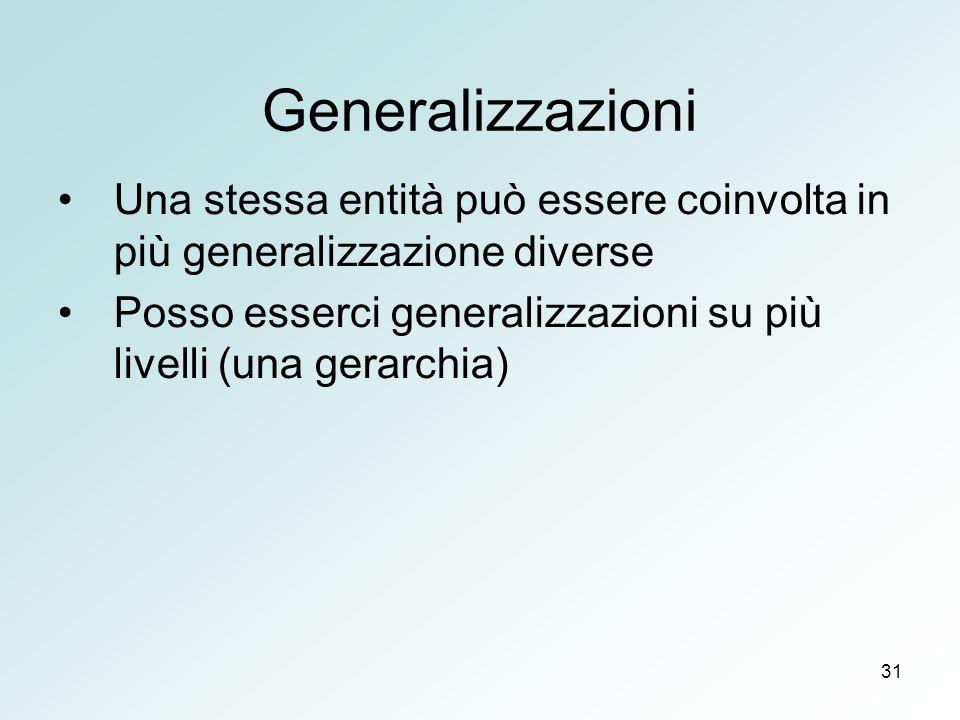 31 Generalizzazioni Una stessa entità può essere coinvolta in più generalizzazione diverse Posso esserci generalizzazioni su più livelli (una gerarchi