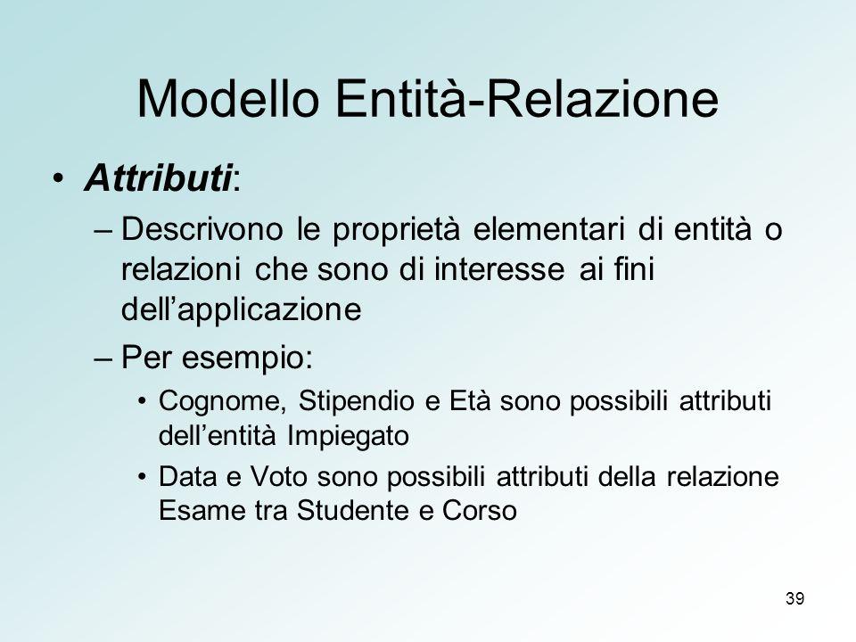 39 Modello Entità-Relazione Attributi: –Descrivono le proprietà elementari di entità o relazioni che sono di interesse ai fini dellapplicazione –Per e