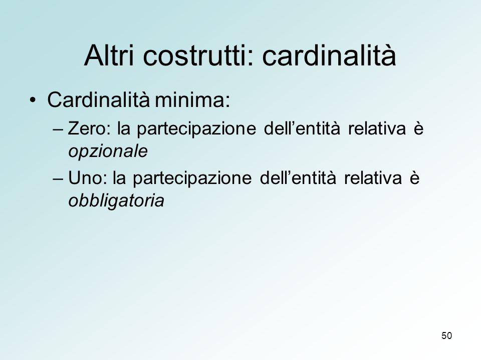 50 Altri costrutti: cardinalità Cardinalità minima: –Zero: la partecipazione dellentità relativa è opzionale –Uno: la partecipazione dellentità relativa è obbligatoria