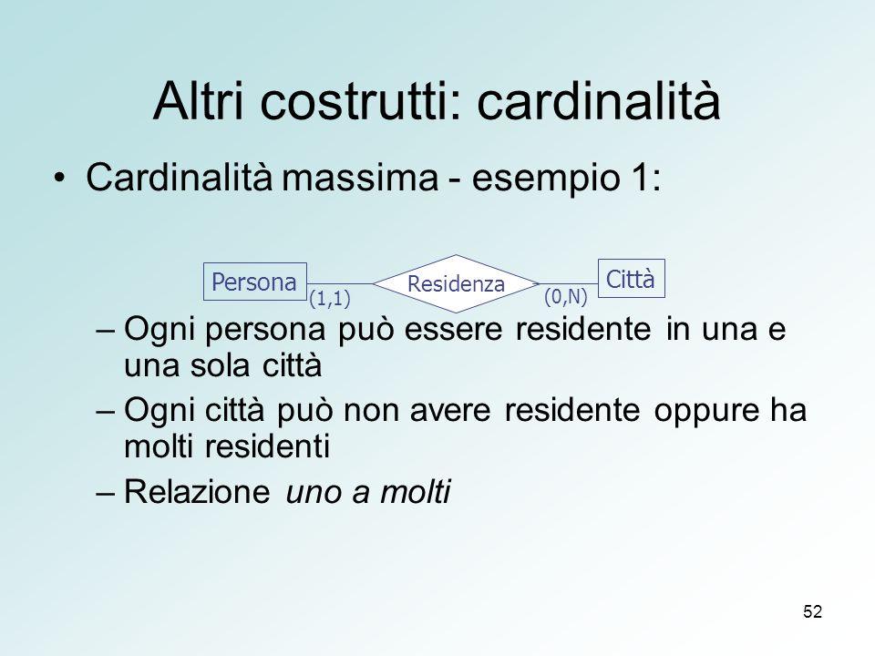 52 Altri costrutti: cardinalità Cardinalità massima - esempio 1: –Ogni persona può essere residente in una e una sola città –Ogni città può non avere