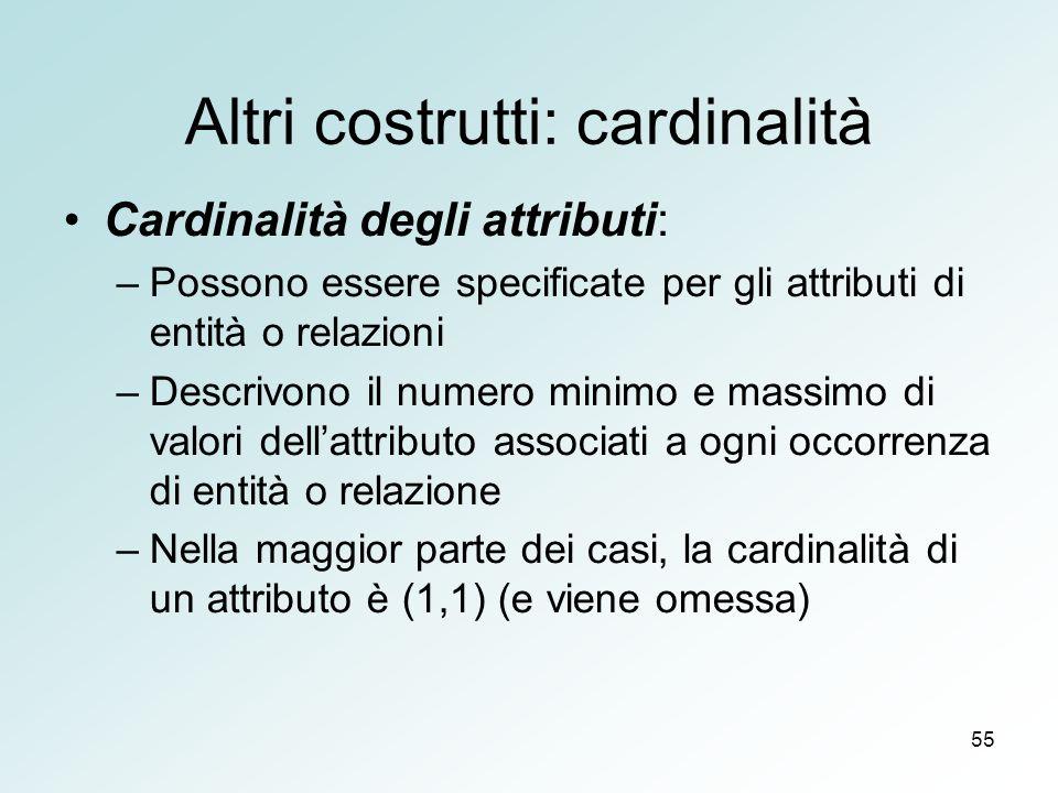 55 Altri costrutti: cardinalità Cardinalità degli attributi: –Possono essere specificate per gli attributi di entità o relazioni –Descrivono il numero minimo e massimo di valori dellattributo associati a ogni occorrenza di entità o relazione –Nella maggior parte dei casi, la cardinalità di un attributo è (1,1) (e viene omessa)