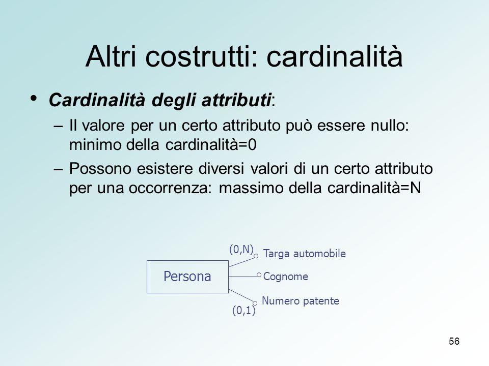 56 Altri costrutti: cardinalità Cardinalità degli attributi: –Il valore per un certo attributo può essere nullo: minimo della cardinalità=0 –Possono esistere diversi valori di un certo attributo per una occorrenza: massimo della cardinalità=N Persona Targa automobile Numero patente Cognome (0,N) (0,1)