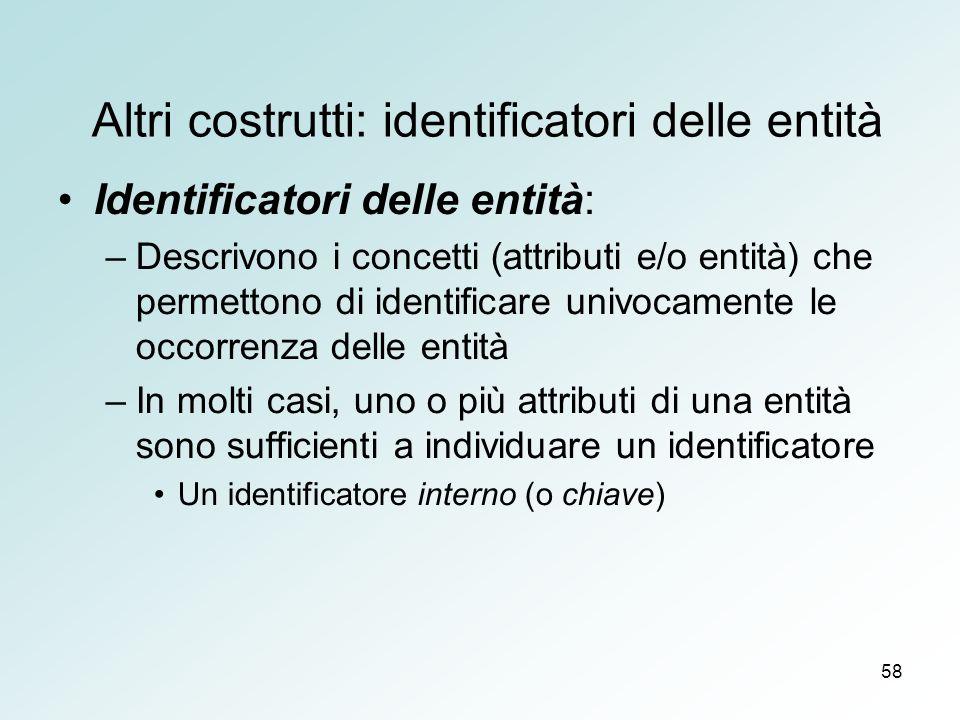 58 Altri costrutti: identificatori delle entità Identificatori delle entità: –Descrivono i concetti (attributi e/o entità) che permettono di identificare univocamente le occorrenza delle entità –In molti casi, uno o più attributi di una entità sono sufficienti a individuare un identificatore Un identificatore interno (o chiave)