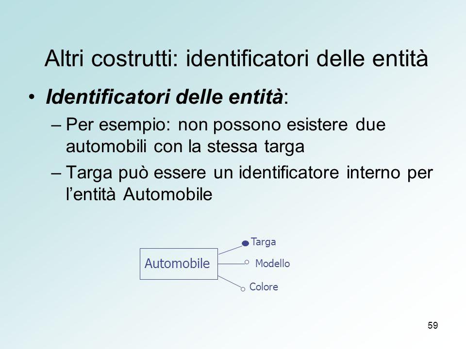 59 Altri costrutti: identificatori delle entità Identificatori delle entità: –Per esempio: non possono esistere due automobili con la stessa targa –Targa può essere un identificatore interno per lentità Automobile Automobile Targa Colore Modello