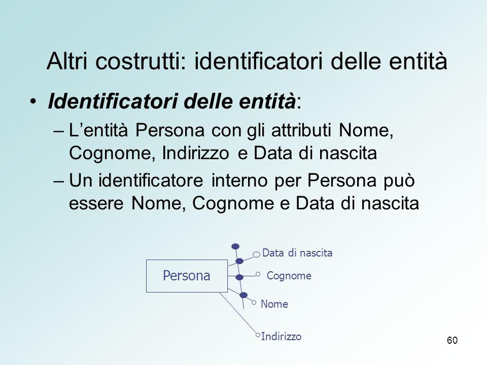 60 Altri costrutti: identificatori delle entità Identificatori delle entità: –Lentità Persona con gli attributi Nome, Cognome, Indirizzo e Data di nas
