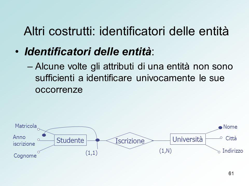 61 Altri costrutti: identificatori delle entità Identificatori delle entità: –Alcune volte gli attributi di una entità non sono sufficienti a identifi