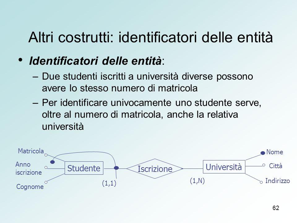 62 Altri costrutti: identificatori delle entità Identificatori delle entità: –Due studenti iscritti a università diverse possono avere lo stesso numer