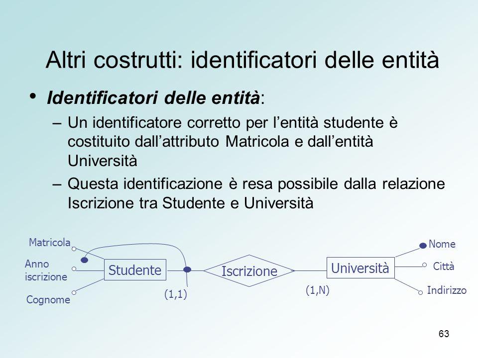 63 Altri costrutti: identificatori delle entità Identificatori delle entità: –Un identificatore corretto per lentità studente è costituito dallattribu