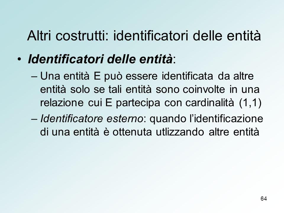 64 Altri costrutti: identificatori delle entità Identificatori delle entità: –Una entità E può essere identificata da altre entità solo se tali entità