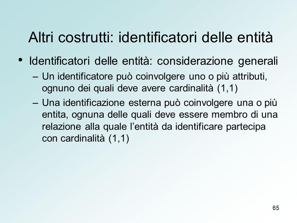 65 Altri costrutti: identificatori delle entità Identificatori delle entità: considerazione generali –Un identificatore può coinvolgere uno o più attr