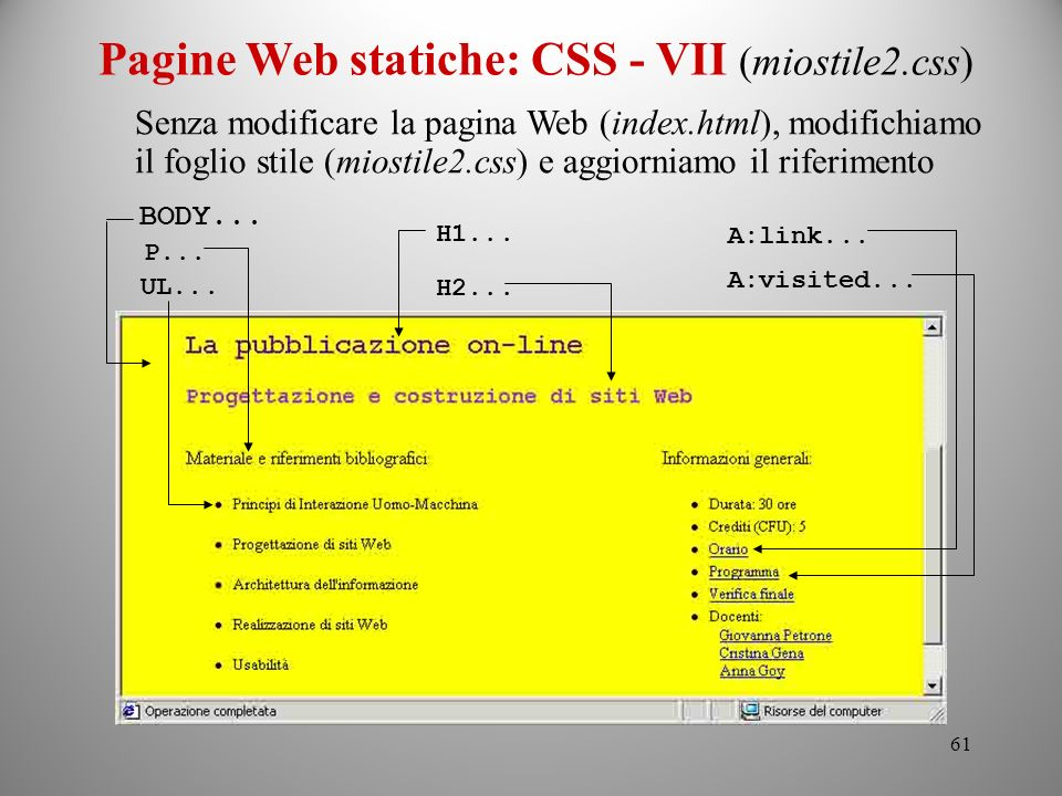 61 Pagine Web statiche: CSS - VII (miostile2.css) BODY... A:link... A:visited... P... UL... H1... H2... Senza modificare la pagina Web (index.html), m
