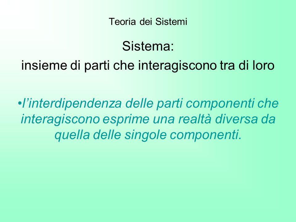 Teoria dei Sistemi Sistema: insieme di parti che interagiscono tra di loro linterdipendenza delle parti componenti che interagiscono esprime una realt