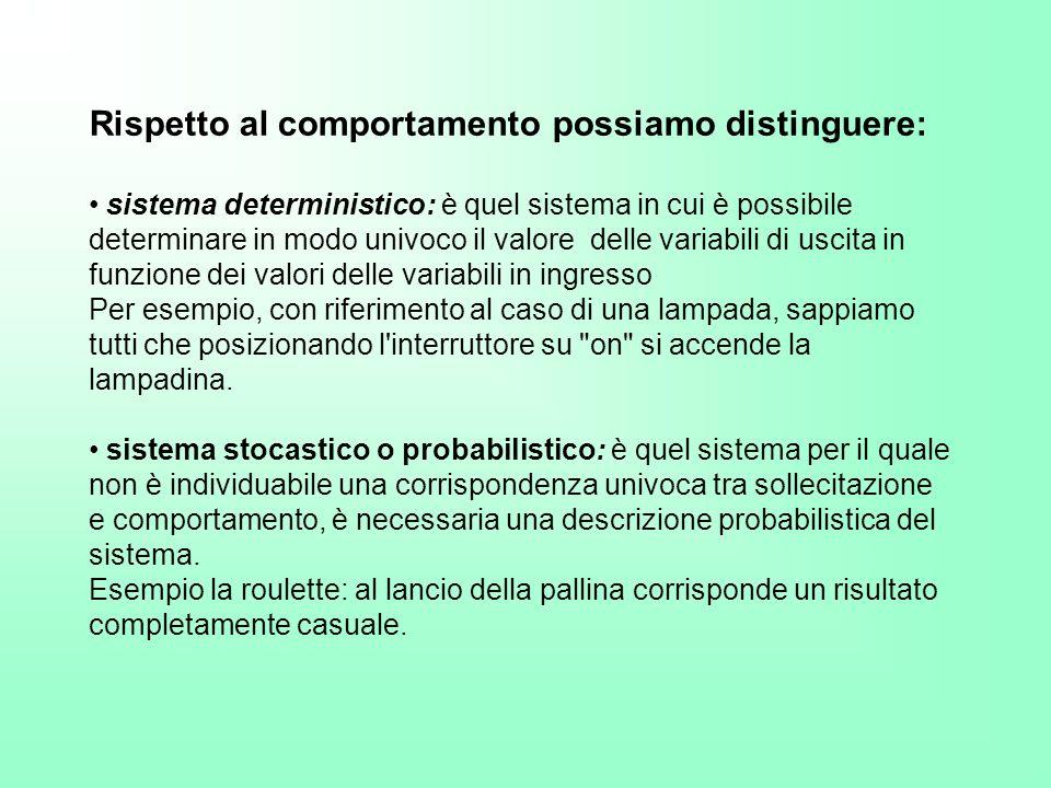 Rispetto al comportamento possiamo distinguere: sistema deterministico: è quel sistema in cui è possibile determinare in modo univoco il valore delle