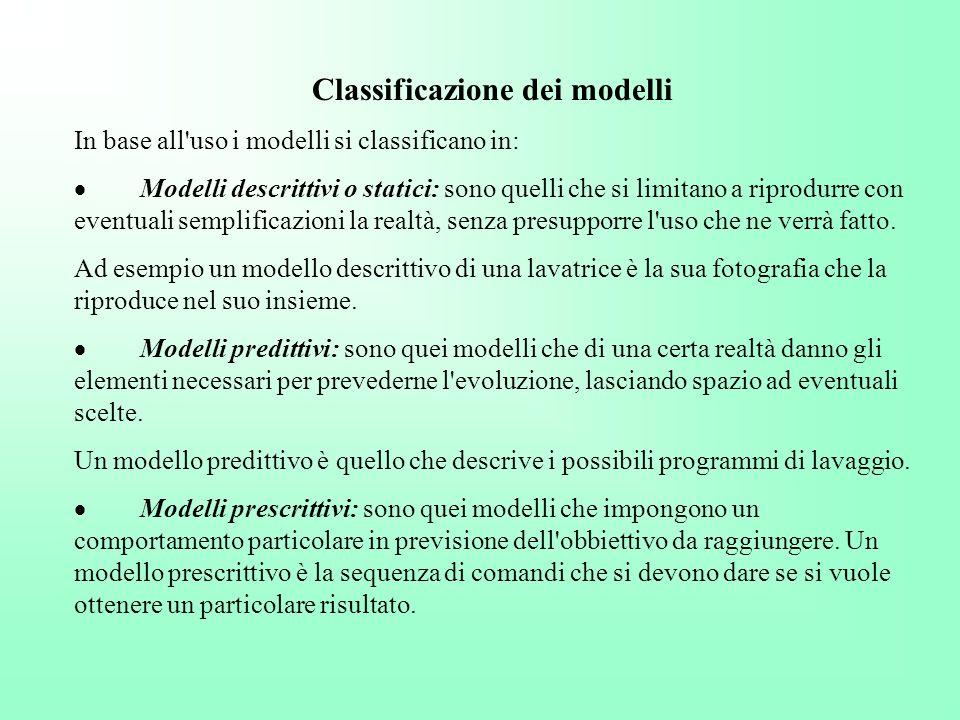 Classificazione dei modelli In base all'uso i modelli si classificano in: Modelli descrittivi o statici: sono quelli che si limitano a riprodurre con