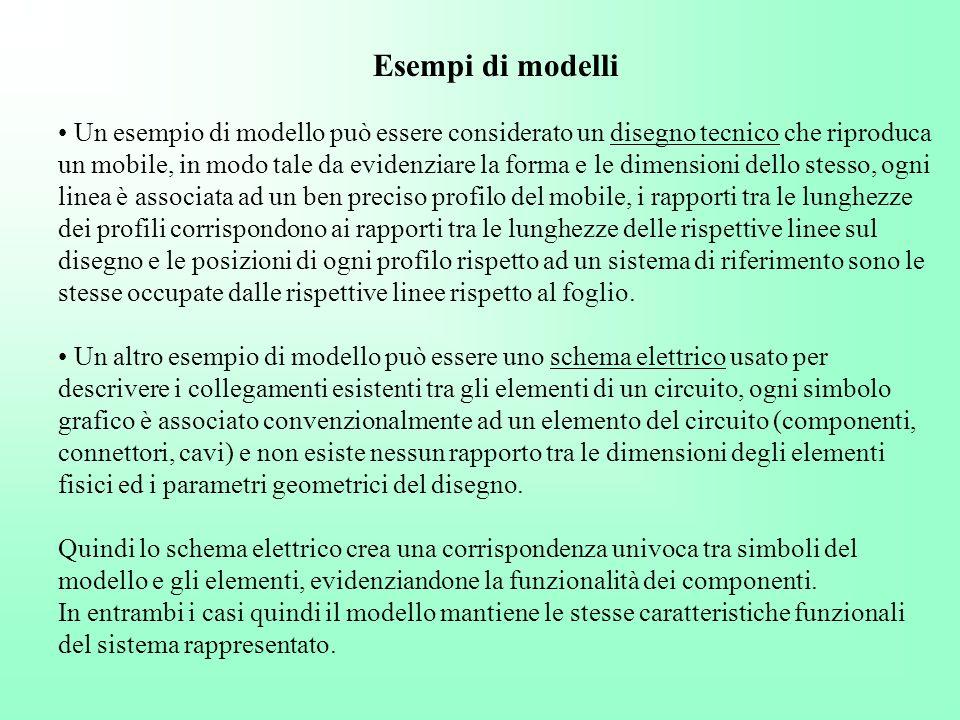Esempi di modelli Un esempio di modello può essere considerato un disegno tecnico che riproduca un mobile, in modo tale da evidenziare la forma e le d