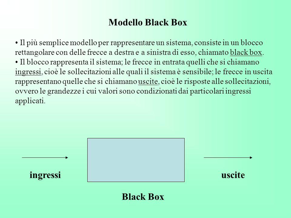 Modello Black Box Il più semplice modello per rappresentare un sistema, consiste in un blocco rettangolare con delle frecce a destra e a sinistra di e