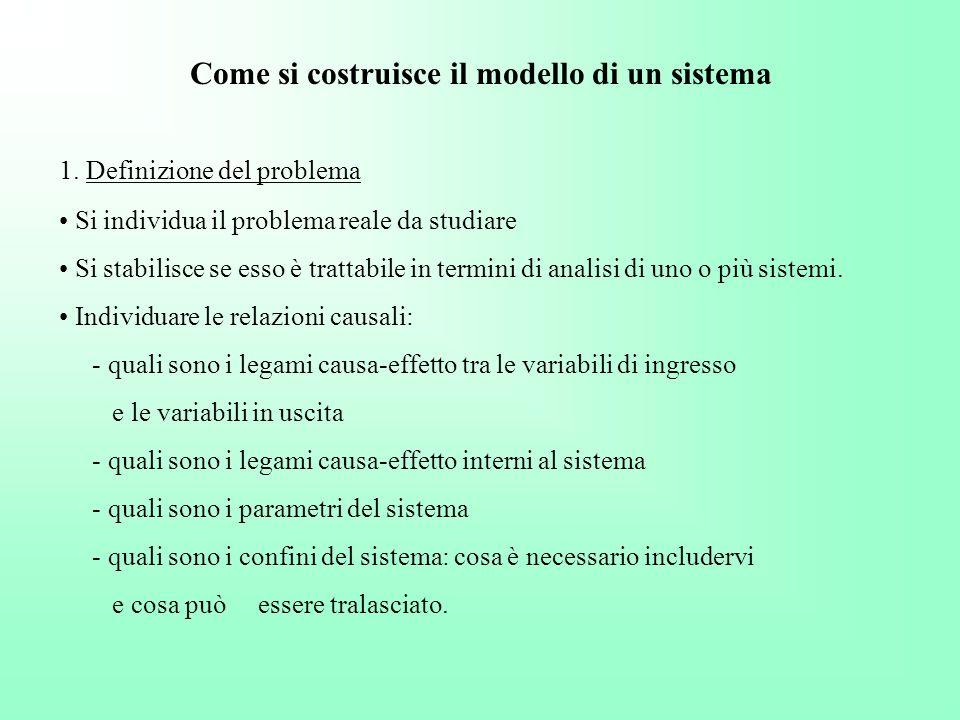 Come si costruisce il modello di un sistema 1. Definizione del problema Si individua il problema reale da studiare Si stabilisce se esso è trattabile