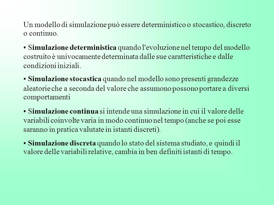 Un modello di simulazione può essere deterministico o stocastico, discreto o continuo. Simulazione deterministica quando l'evoluzione nel tempo del mo