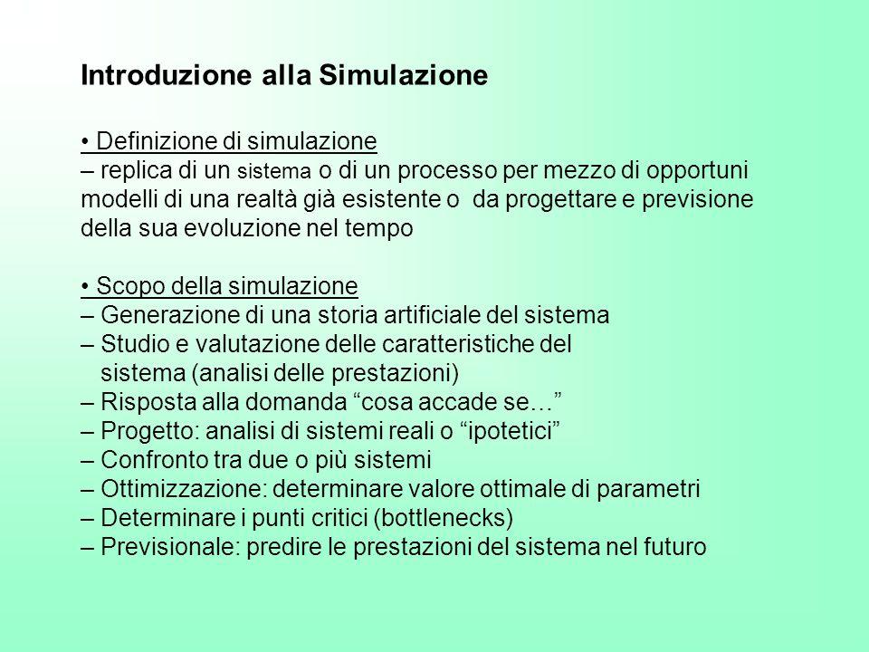 Introduzione alla Simulazione Definizione di simulazione – replica di un sistema o di un processo per mezzo di opportuni modelli di una realtà già esi