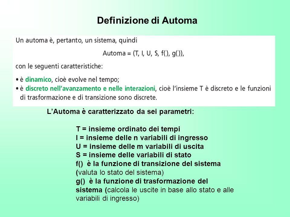 Definizione di Automa LAutoma è caratterizzato da sei parametri: T = insieme ordinato dei tempi I = insieme delle n variabili di ingresso U = insieme