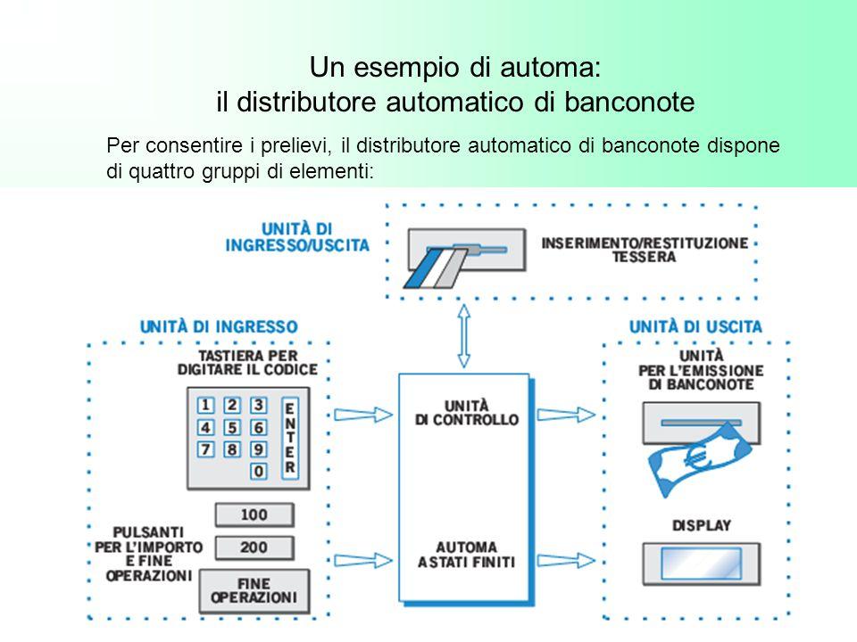 Un esempio di automa: il distributore automatico di banconote Per consentire i prelievi, il distributore automatico di banconote dispone di quattro gr