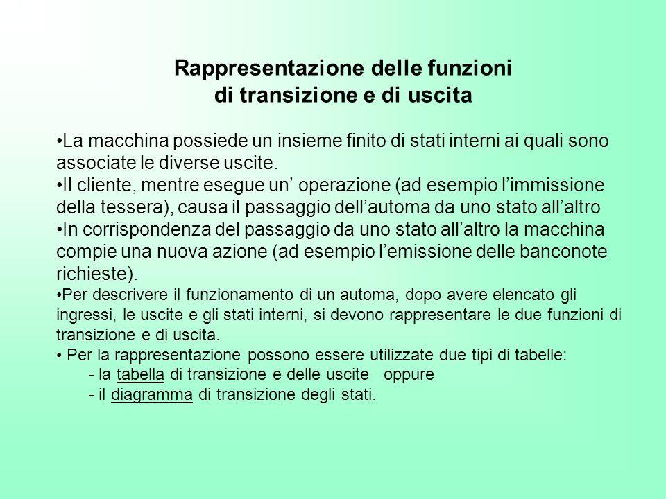 Rappresentazione delle funzioni di transizione e di uscita La macchina possiede un insieme finito di stati interni ai quali sono associate le diverse