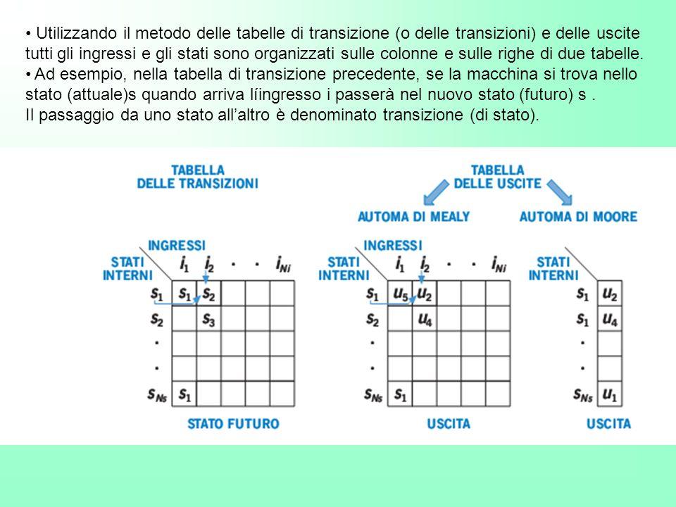 Utilizzando il metodo delle tabelle di transizione (o delle transizioni) e delle uscite tutti gli ingressi e gli stati sono organizzati sulle colonne