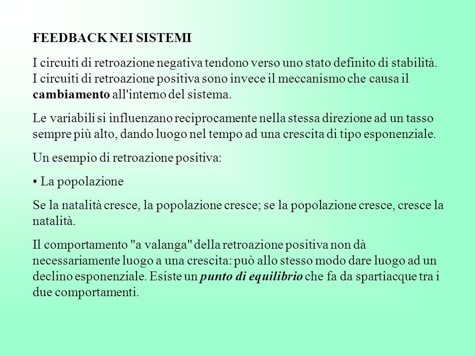 FEEDBACK NEI SISTEMI I circuiti di retroazione negativa tendono verso uno stato definito di stabilità. I circuiti di retroazione positiva sono invece