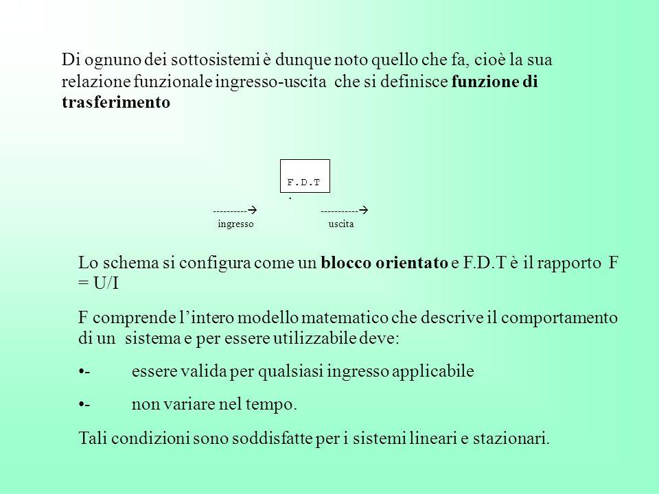 Di ognuno dei sottosistemi è dunque noto quello che fa, cioè la sua relazione funzionale ingresso-uscita che si definisce funzione di trasferimento F.