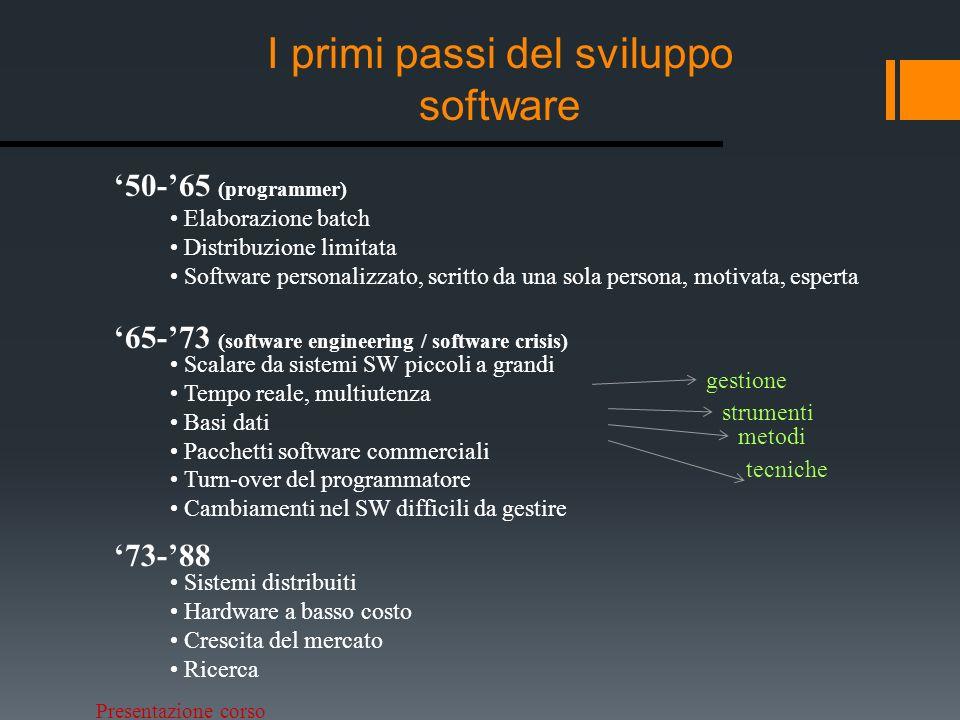 Presentazione corso I primi passi del sviluppo software (2) 87- … Sistemi da scrivania potenti Tecnologia oggetto Strumenti di 4 generazione Sistemi esperti / Reti neurali Elaborazione parallela Rete web Open-source