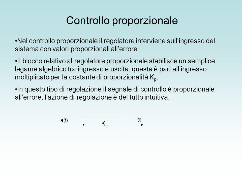 Controllo proporzionale Nel controllo proporzionale il regolatore interviene sullingresso del sistema con valori proporzionali allerrore. Il blocco re