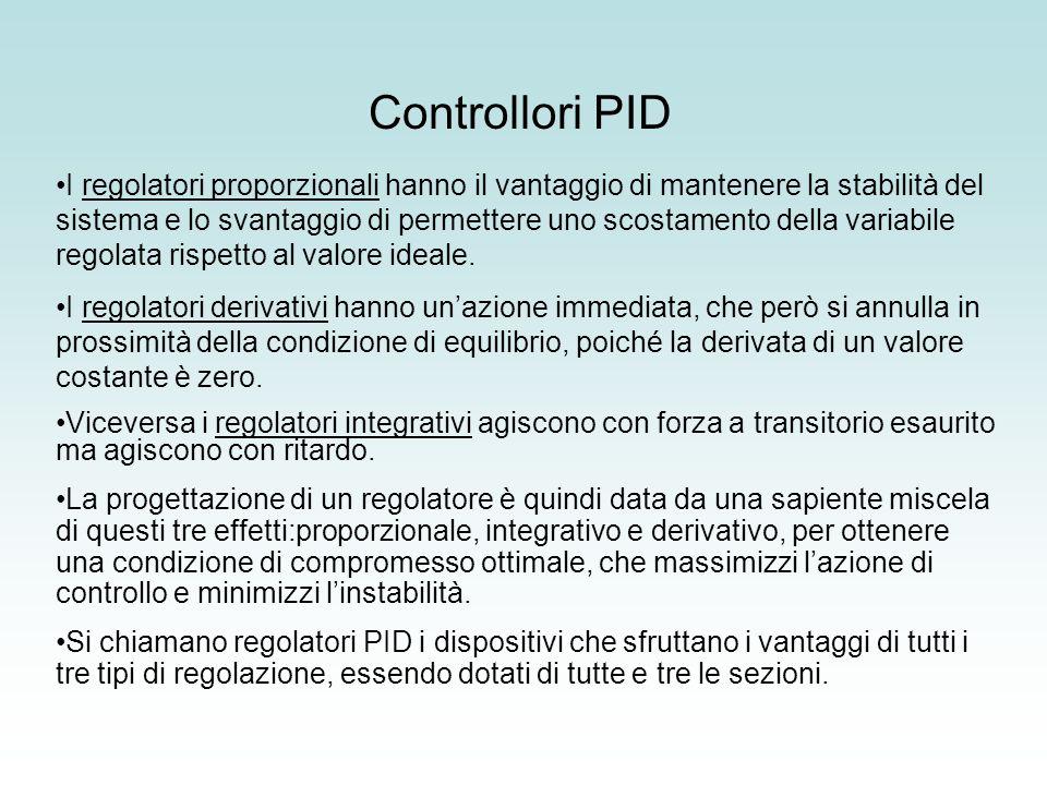 Controllori PID I regolatori proporzionali hanno il vantaggio di mantenere la stabilità del sistema e lo svantaggio di permettere uno scostamento dell