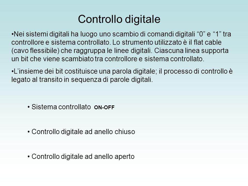 Controllo digitale Nei sistemi digitali ha luogo uno scambio di comandi digitali 0 e 1 tra controllore e sistema controllato. Lo strumento utilizzato