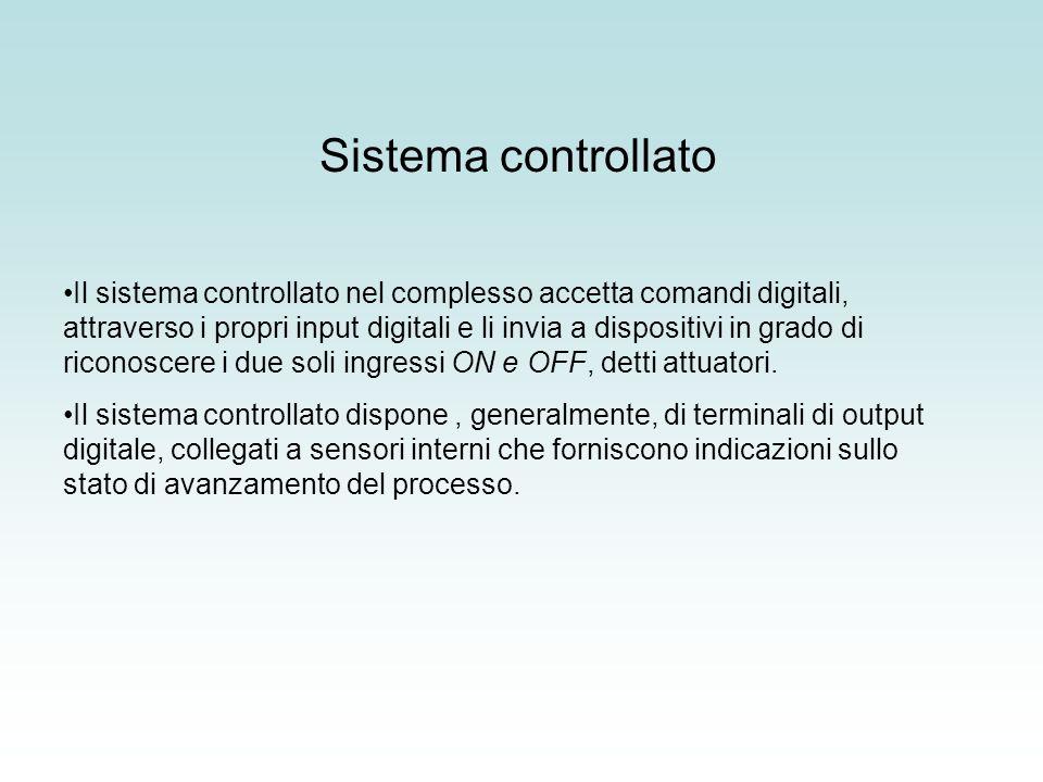 Sistema controllato Il sistema controllato nel complesso accetta comandi digitali, attraverso i propri input digitali e li invia a dispositivi in grad