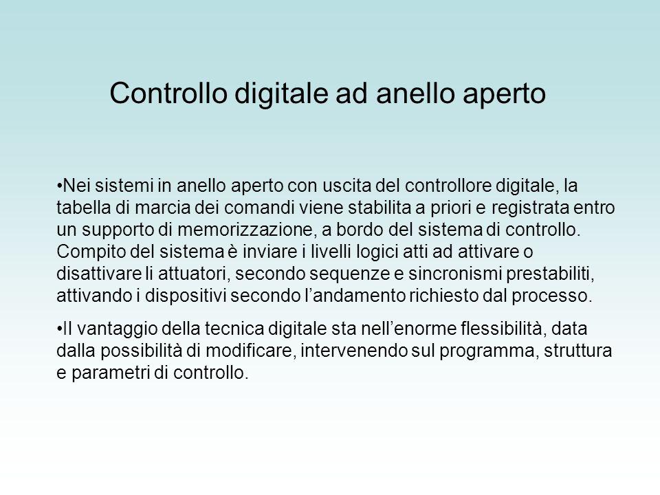Controllo digitale ad anello aperto Nei sistemi in anello aperto con uscita del controllore digitale, la tabella di marcia dei comandi viene stabilita