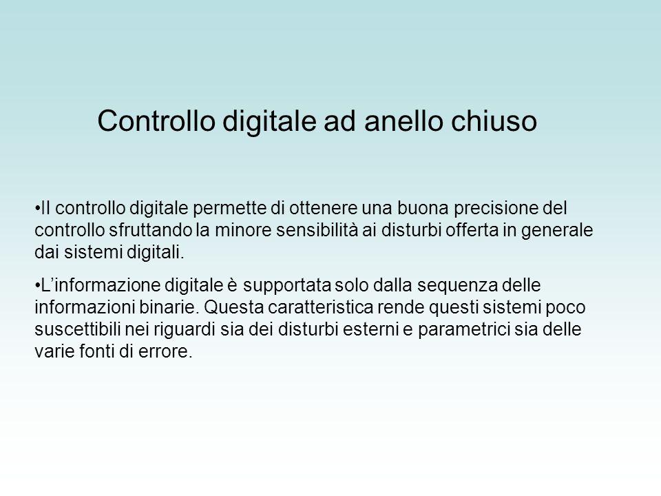 Controllo digitale ad anello chiuso Il controllo digitale permette di ottenere una buona precisione del controllo sfruttando la minore sensibilità ai
