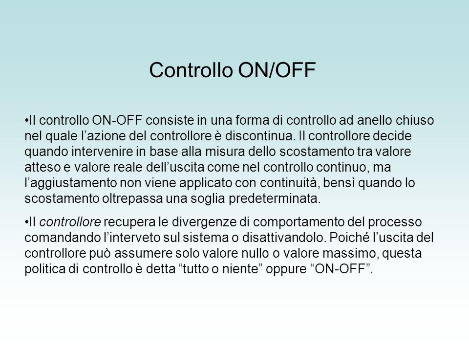 Controllo ON/OFF Il controllo ON-OFF consiste in una forma di controllo ad anello chiuso nel quale lazione del controllore è discontinua. Il controllo