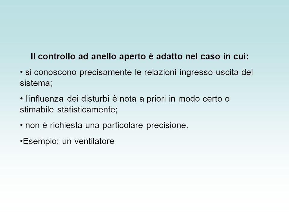 Il controllo ad anello aperto è adatto nel caso in cui: si conoscono precisamente le relazioni ingresso-uscita del sistema; linfluenza dei disturbi è