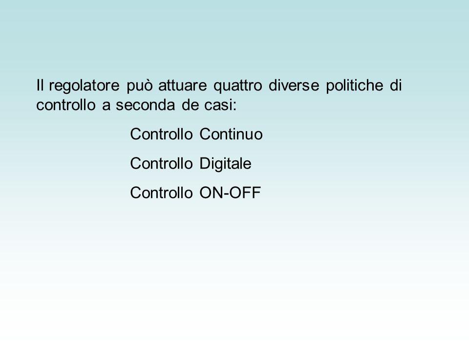 Il regolatore può attuare quattro diverse politiche di controllo a seconda de casi: Controllo Continuo Controllo Digitale Controllo ON-OFF